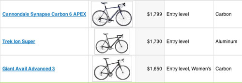 Bike Comparison Website Bike Comparison Tool